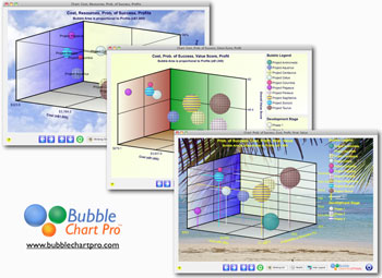 Examples of custom 3D bubble charts