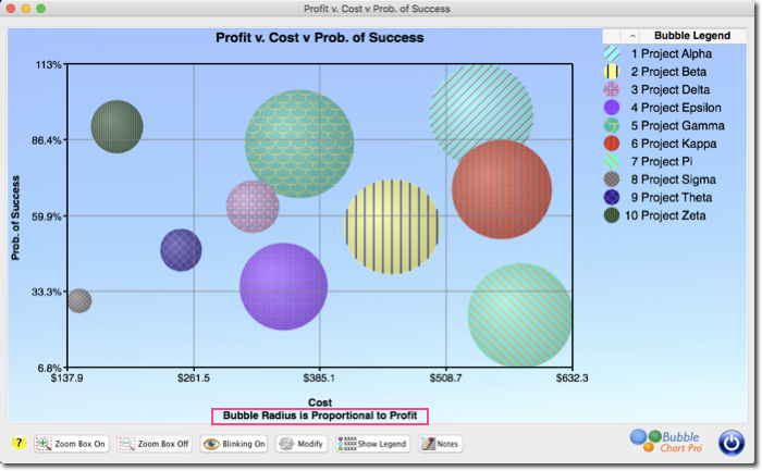 What Are Bubble Charts  Bubble Chart Pro