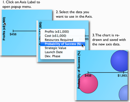 new bubble chart axis interactivity