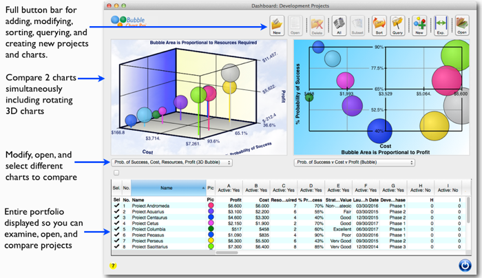 Bubble Chart Pro™ 7 is Here!