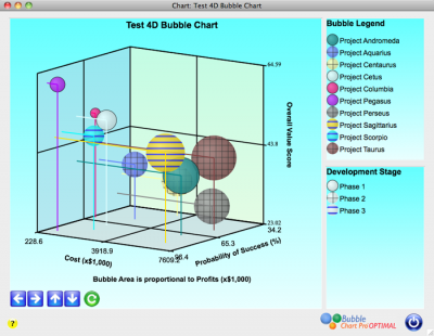 Coming Soon to Bubble Chart Pro™: 3D Bubble Charts!