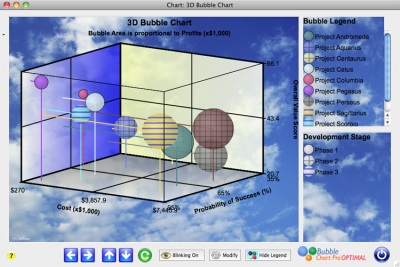 3D Bubble Charts Are Looking Great!