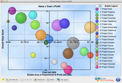 New Center Axes Preferences: Bubble Chart Pro V.6.1 (Preview 5)