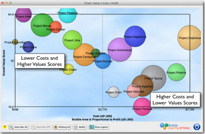 Bubble Chart Pro V. 6.3 is Here!