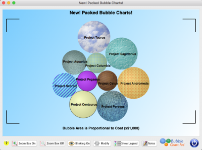 Coming in V8: Packed Bubble Charts!