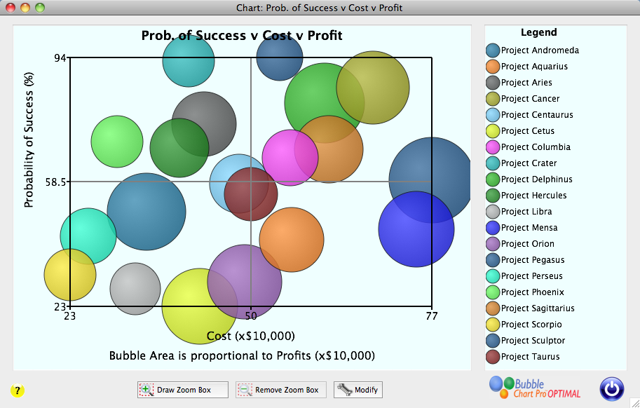 Bubble Chart Pro™ Version 2.5 is Here!