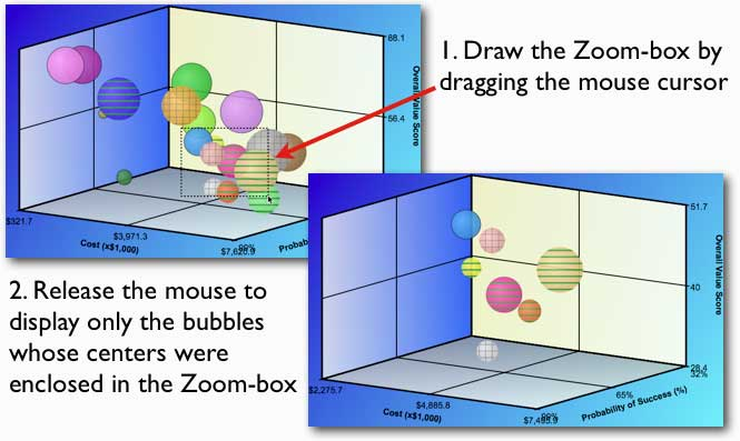 3D Bubble Charts Have Zoom-Boxes in Latest Release