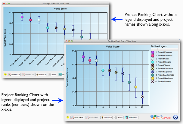 Project Ranking Charts: Bubble Chart Pro™ V.6 (Preview 2)